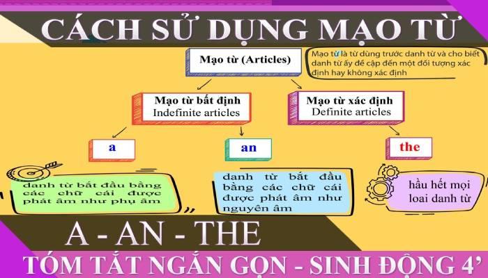 Hướng dẫn sử dụng mạo từ bất định trong tiếng Anh