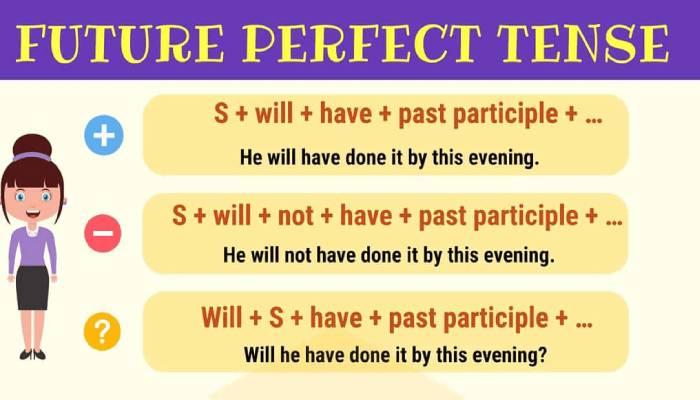 Thì tương lai hoàn thành future perfect tense