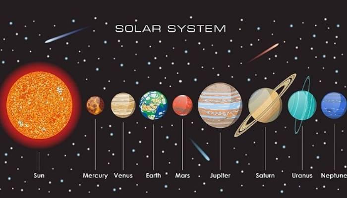 8 hành tinh trong hệ mặt trời bằng tiếng Anh