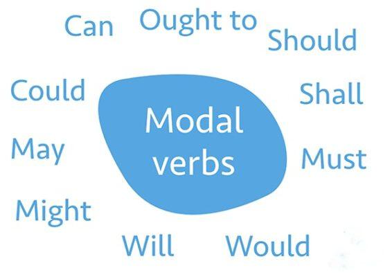 Bài tập Modal Verbs 1