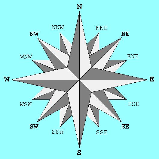 ký hiệu hướng bắc 3